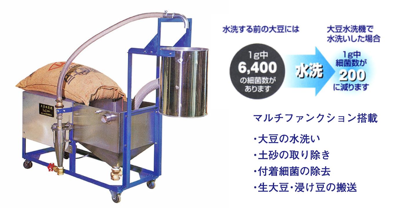 大豆水洗機 SW-1・2型